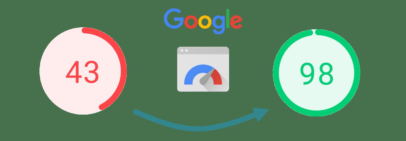 google-web-vital